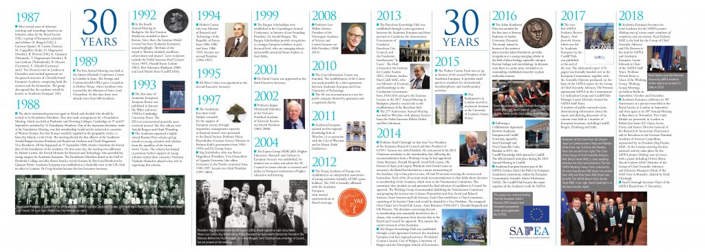 A history of the Academia Europaea
